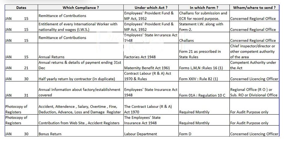 January 2019 Compliance